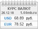 Актуальные курсы валют, динамика курсов с 2000 года, бизнес-статьи, бизнес-софт - на проекте 1.44mb.ru